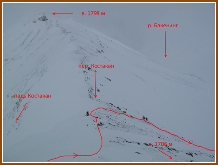 Отчёт о прохождении лыжного туристского спортивного маршрута 5 категории сложности по Камчатскому краю